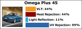 omega-45