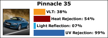 pinnacle-35
