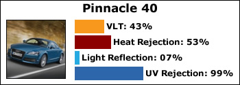 pinnacle-40