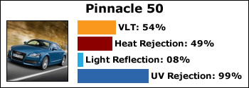 pinnacle-50