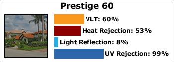 prestige-60