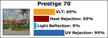 prestige-70