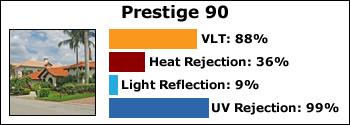 prestige-90