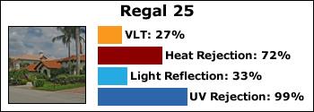 regal-25