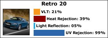 retro-20