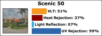 scenic-50
