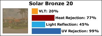 solar-bronze-20