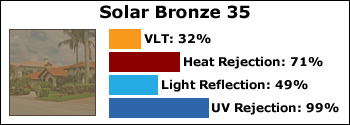 solar-bronze-35