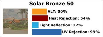 solar-bronze-50
