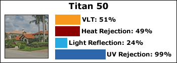 titan-50
