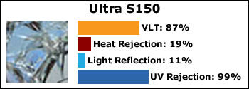 ultra-S150