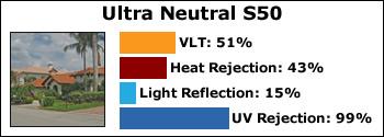 ultra-neutral-S50