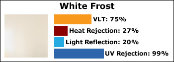 white-frost