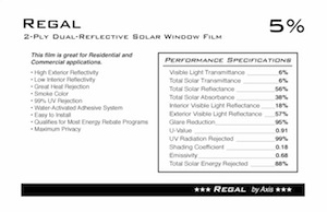 window_film_ratings