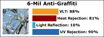 x6-mil-anti-graffiti