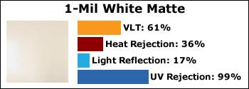 1-Mil-White-Matte