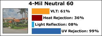 4-Mil-Neutral-60