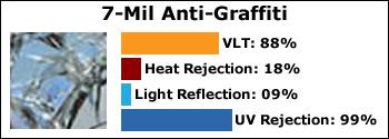 7-mil-anti-graffiti