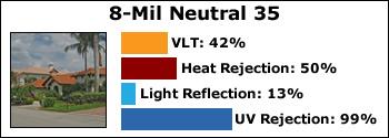 8-Mil-Neutral-35