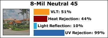 8-Mil-Neutral-45