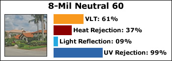 8-Mil-Neutral-60