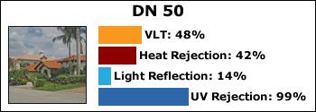 DN-50