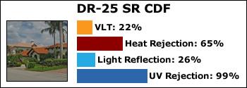 DR-25-SR-CDF