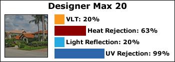 Designer-Max-20