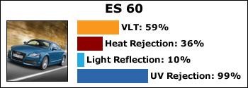 ES-60