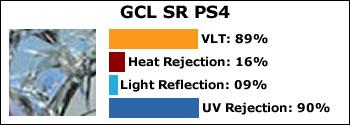 GCL-SR-PS4
