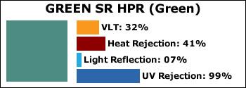 GREEN-SR-HPR