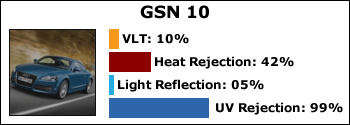 GSN-10