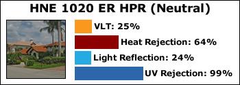 HNE-1020-ER-HPR