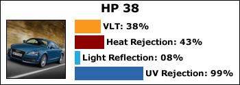HP-38