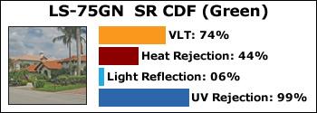 LS-75GN-SR-CDF