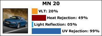 MN-20