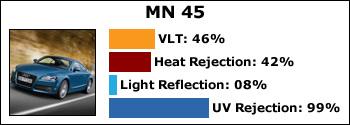 MN-45