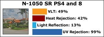 N-1050-SR-PS4-8