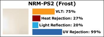 NRM-PS2