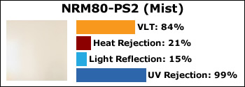 NRM80-PS2
