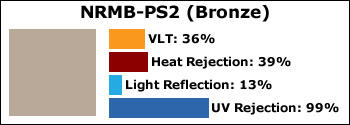 NRMB-PS2