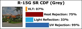 R-15G-SR-CDF