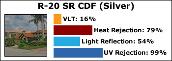 R-20-SR-CDF