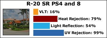 R-20-SR-PS4-8