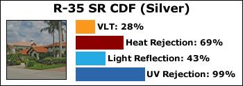 R-35-SR-CDF
