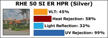 RHE-50-SI-ER-HPR