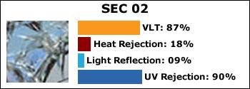 SEC-02