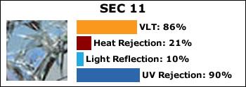 SEC-11