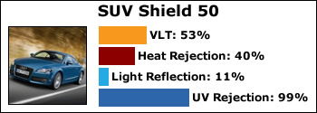 SUV-Shield-50