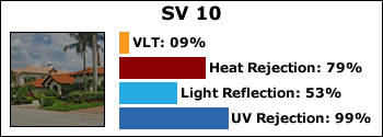 SV-10